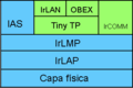 Irda layers es.png